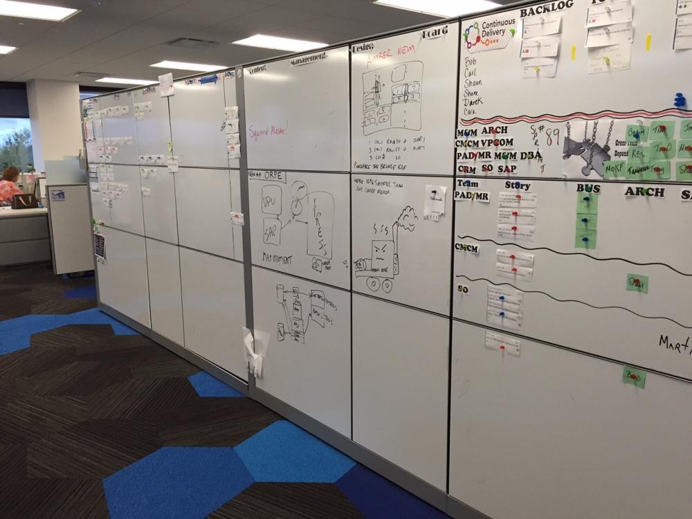 Picture This! Valpak's Agile Work Spaces (6/6)